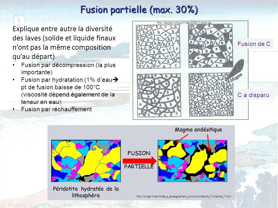 Fusion partielle (max. 30%)