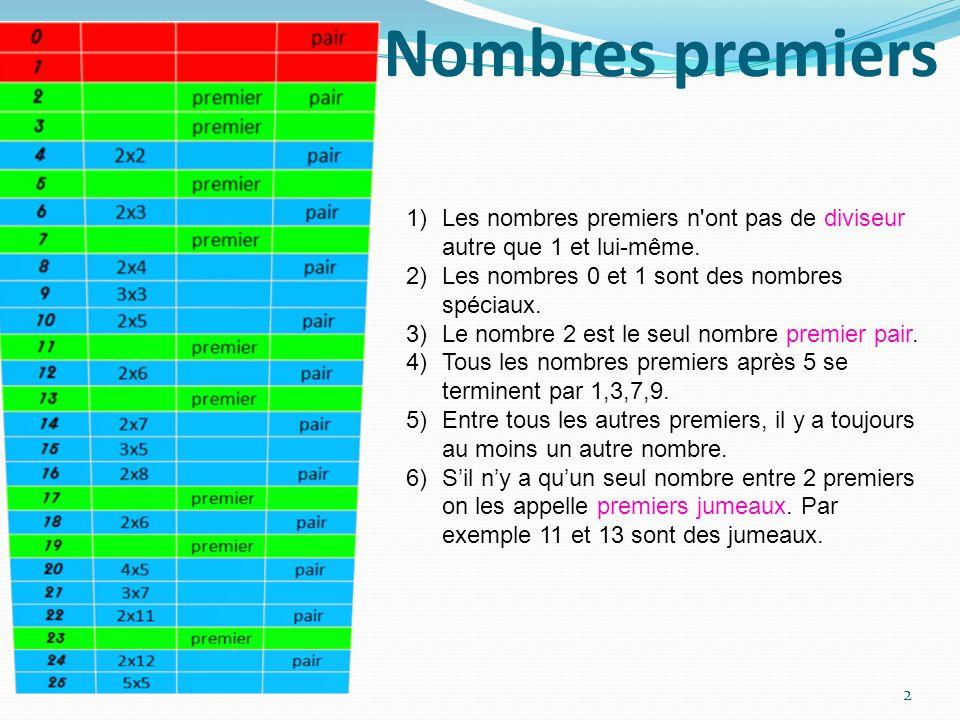 Nombres premiers Les nombres premiers n ont pas de diviseur autre que 1 et lui-même. Les nombres 0 et 1 sont des nombres spéciaux.