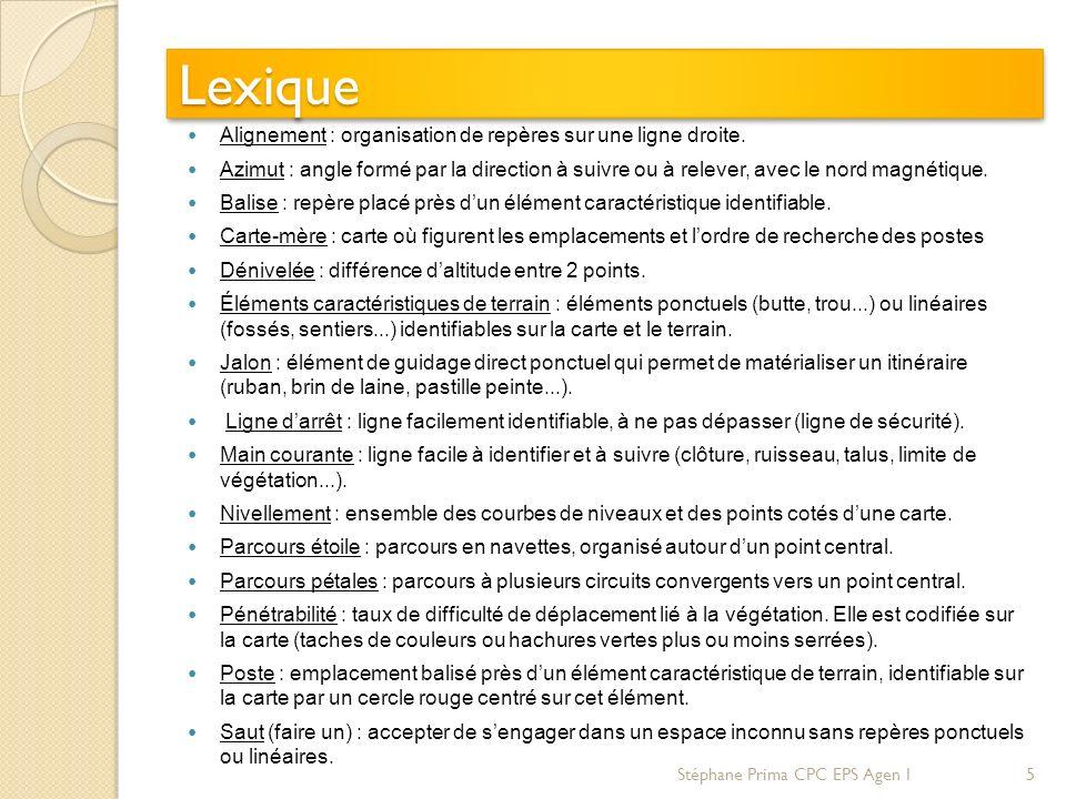 Lexique Alignement : organisation de repères sur une ligne droite.