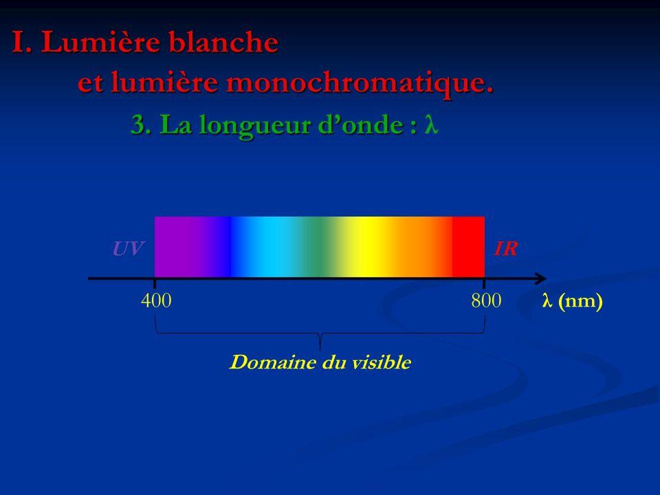 I. Lumière blanche et lumière monochromatique.