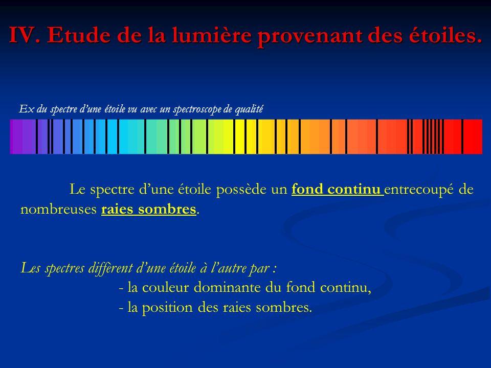 IV. Etude de la lumière provenant des étoiles.