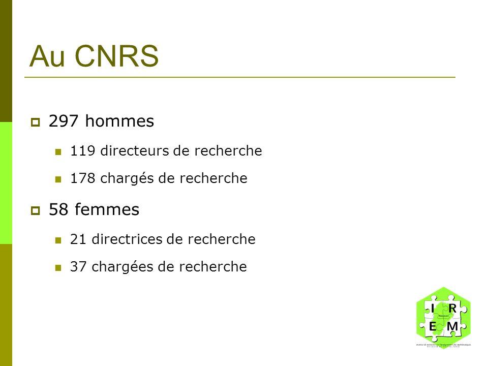 Au CNRS 297 hommes 58 femmes 119 directeurs de recherche