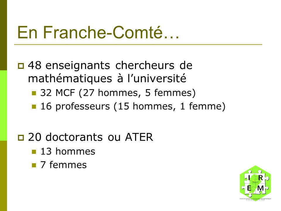 En Franche-Comté… 48 enseignants chercheurs de mathématiques à l'université. 32 MCF (27 hommes, 5 femmes)