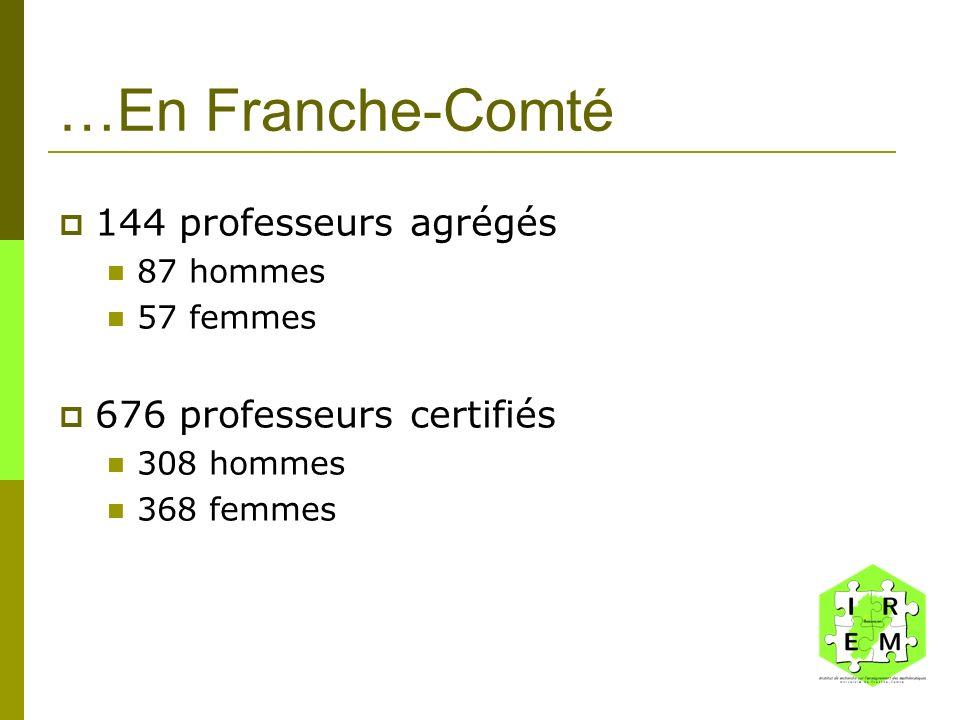 …En Franche-Comté 144 professeurs agrégés 676 professeurs certifiés