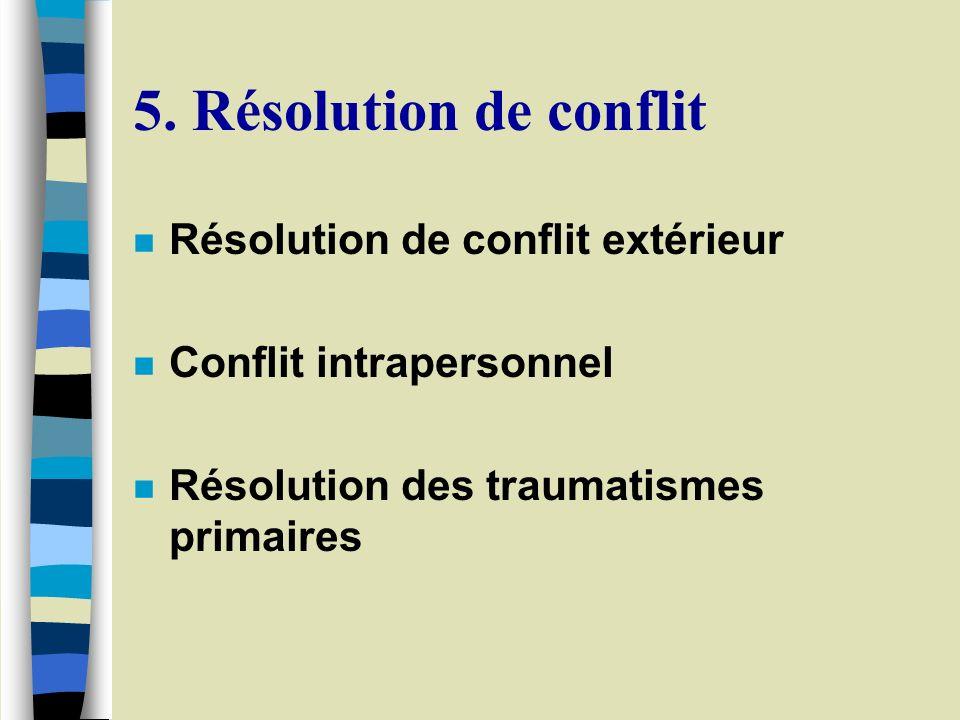 5. Résolution de conflit Résolution de conflit extérieur