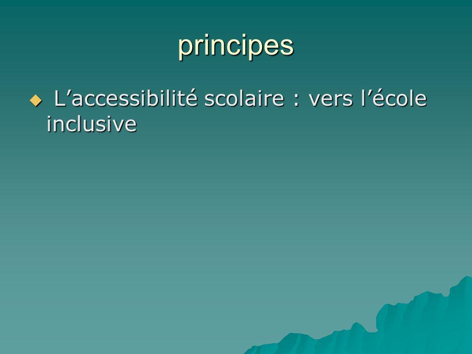 principes L'accessibilité scolaire : vers l'école inclusive