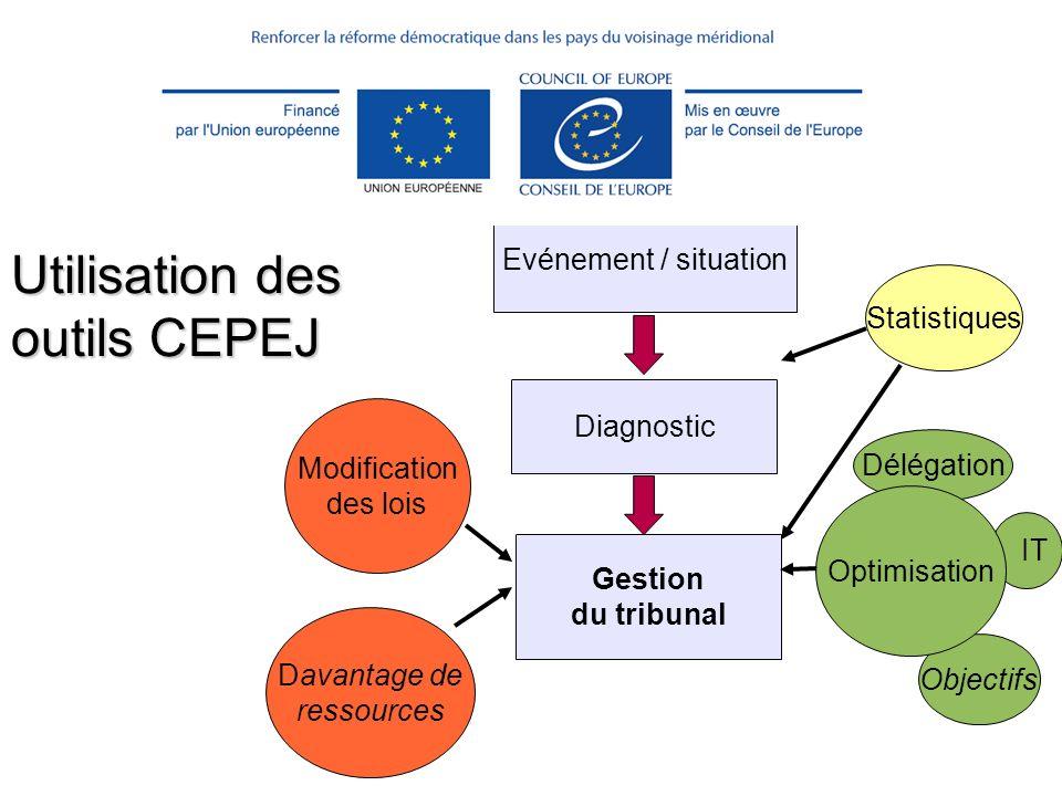 Utilisation des outils CEPEJ