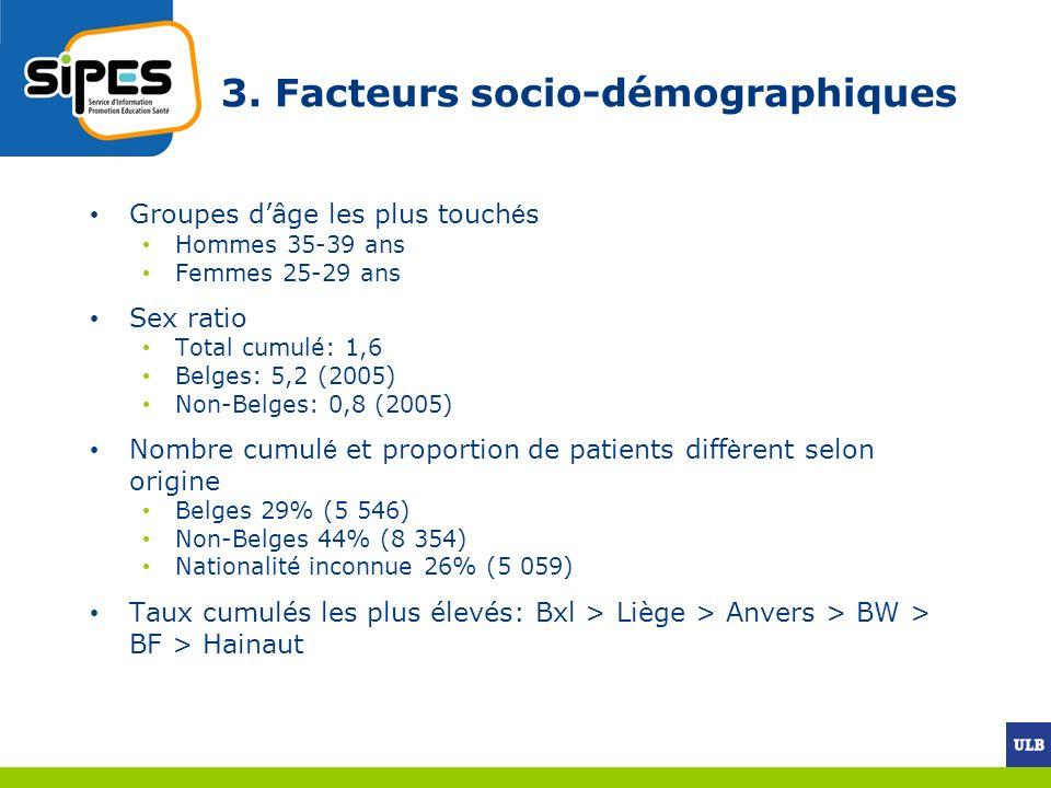 3. Facteurs socio-démographiques