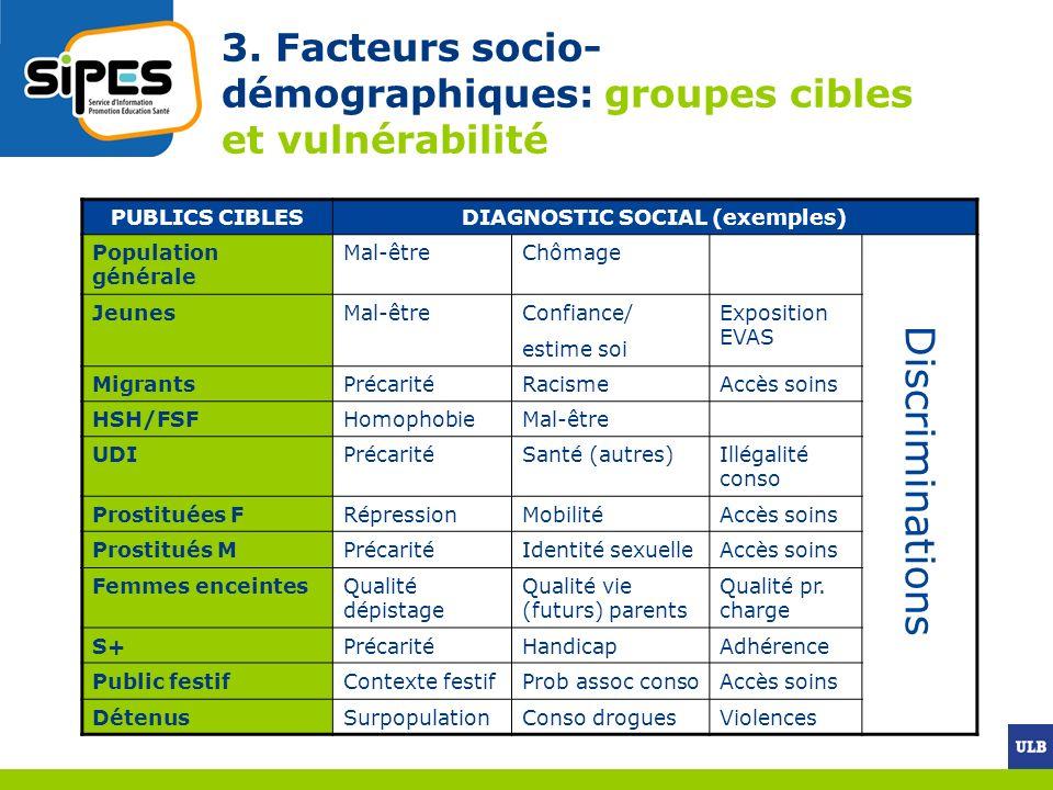 3. Facteurs socio-démographiques: groupes cibles et vulnérabilité