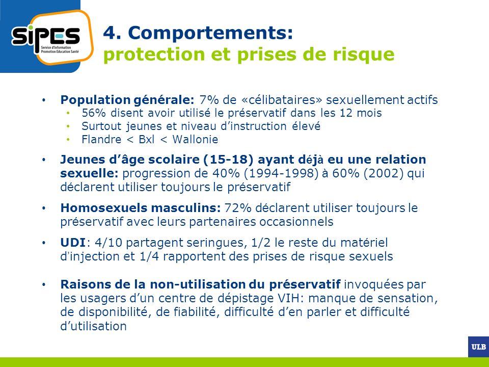 4. Comportements: protection et prises de risque