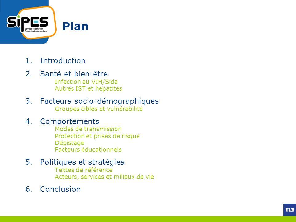 Plan Introduction Santé et bien-être Facteurs socio-démographiques