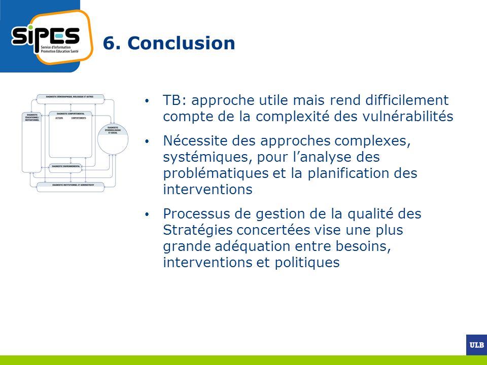 6. Conclusion TB: approche utile mais rend difficilement compte de la complexité des vulnérabilités.