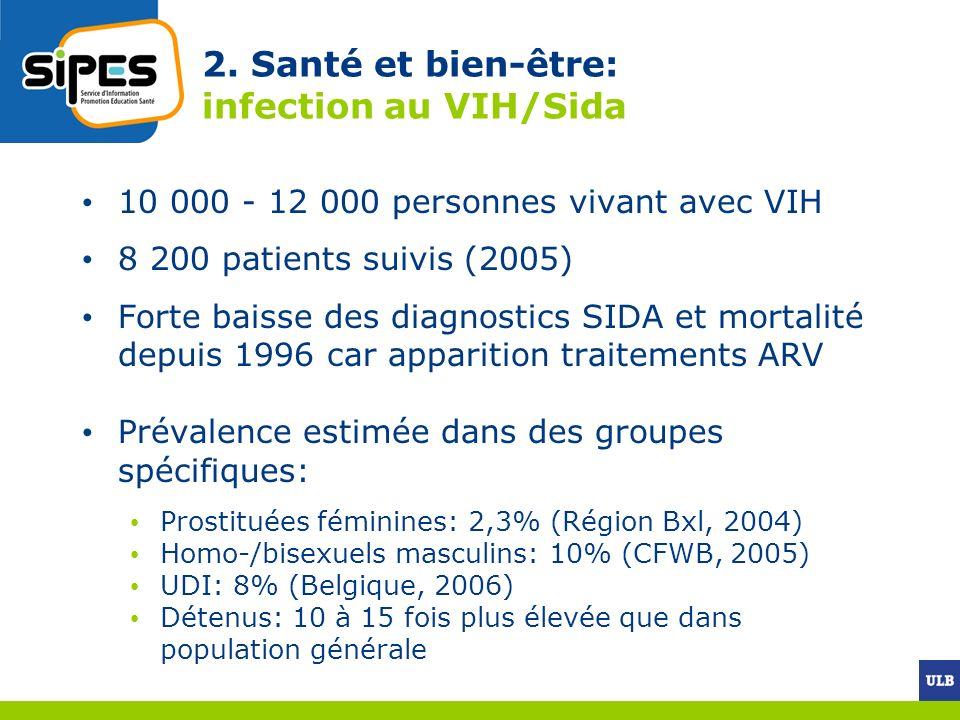 2. Santé et bien-être: infection au VIH/Sida