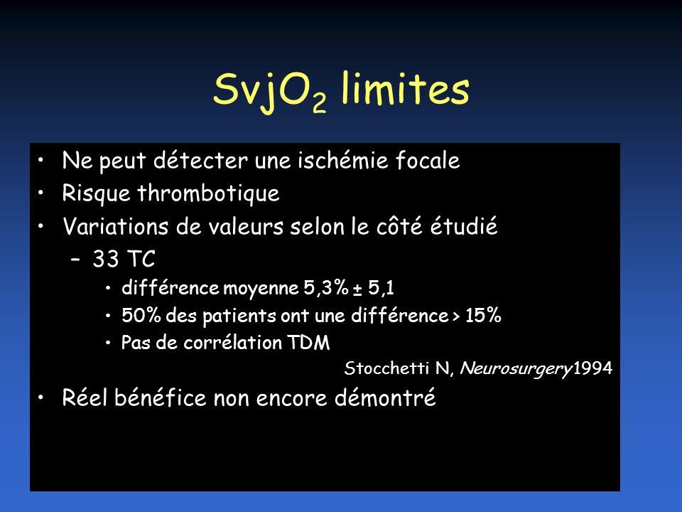 SvjO2 limites Ne peut détecter une ischémie focale Risque thrombotique