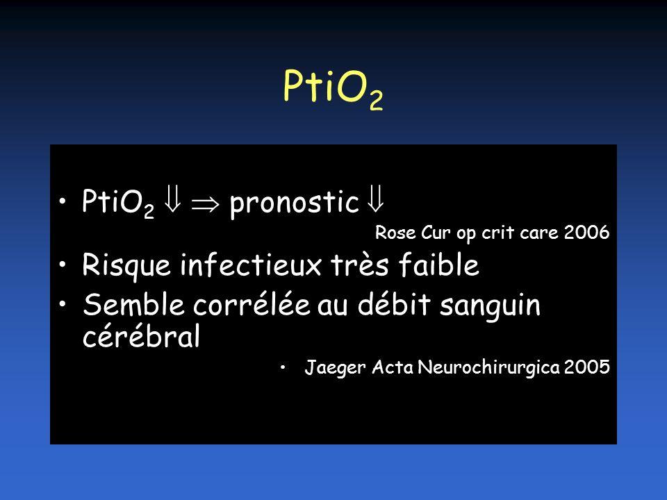 PtiO2 PtiO2   pronostic  Risque infectieux très faible