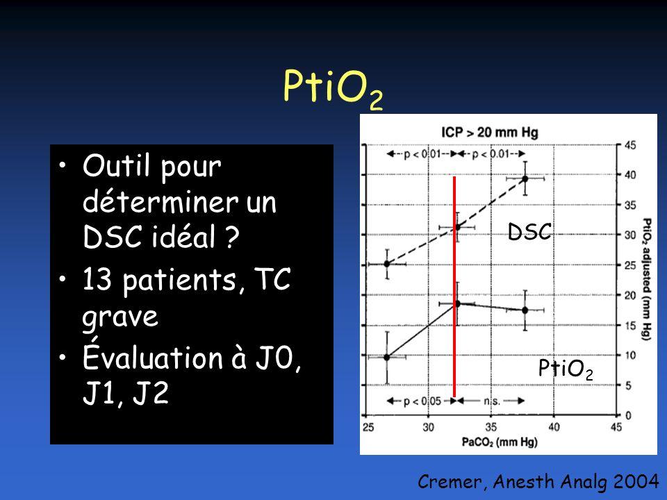 PtiO2 Outil pour déterminer un DSC idéal 13 patients, TC grave