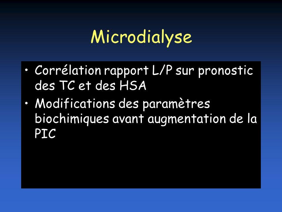 Microdialyse Corrélation rapport L/P sur pronostic des TC et des HSA