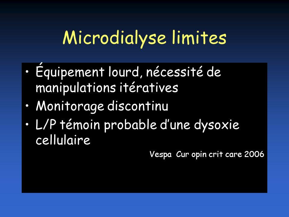 Microdialyse limites Équipement lourd, nécessité de manipulations itératives. Monitorage discontinu.