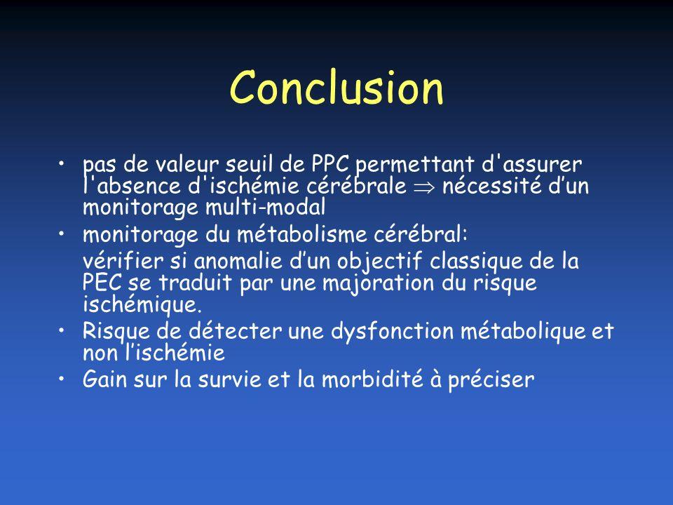 Conclusion pas de valeur seuil de PPC permettant d assurer l absence d ischémie cérébrale  nécessité d'un monitorage multi-modal.