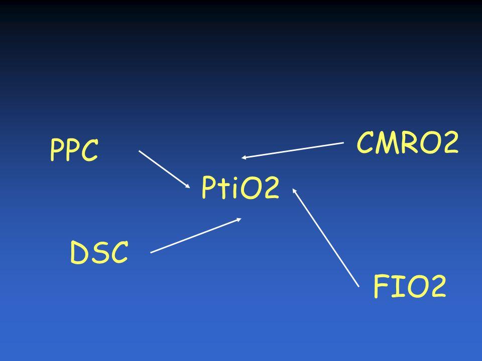 CMRO2 PPC PtiO2 DSC FIO2