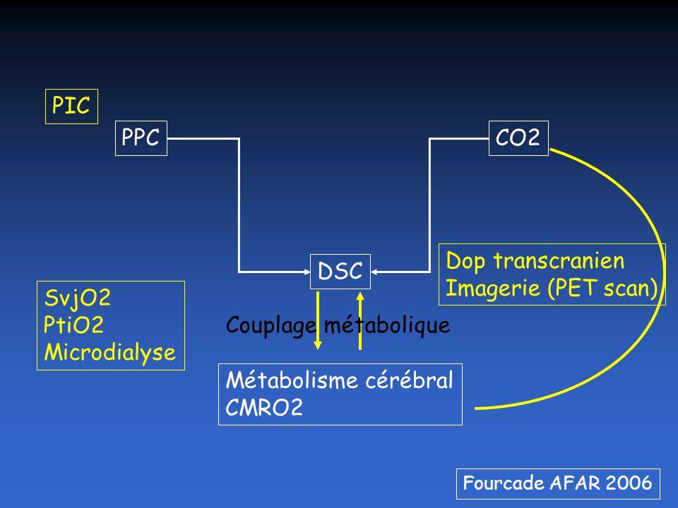 PIC PPC CO2 Dop transcranien Imagerie (PET scan) DSC SvjO2 PtiO2