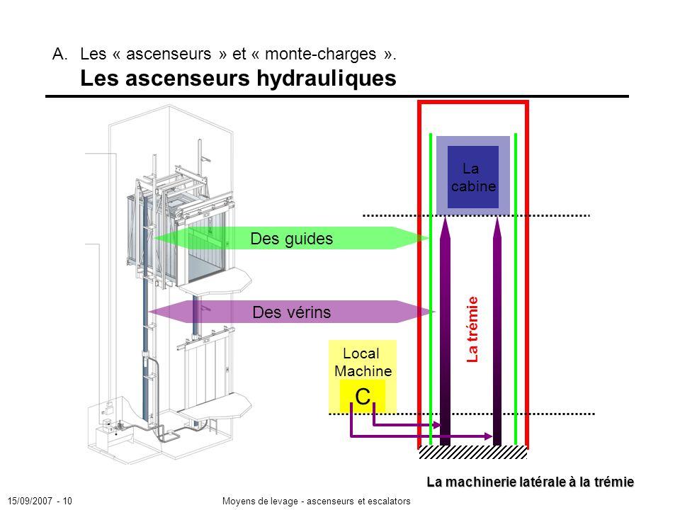 15/09/2007 A. Les « ascenseurs » et « monte-charges ». Les ascenseurs hydrauliques. La cabine. Des guides.