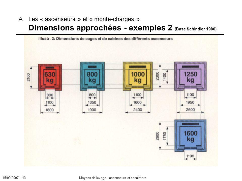 15/09/2007 A. Les « ascenseurs » et « monte-charges ».