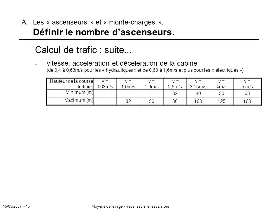 15/09/2007 A. Les « ascenseurs » et « monte-charges ». Définir le nombre d'ascenseurs.