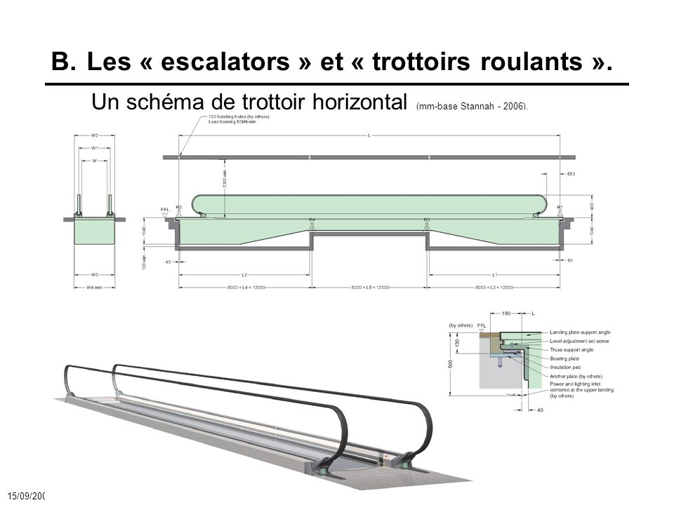 B. Les « escalators » et « trottoirs roulants ».