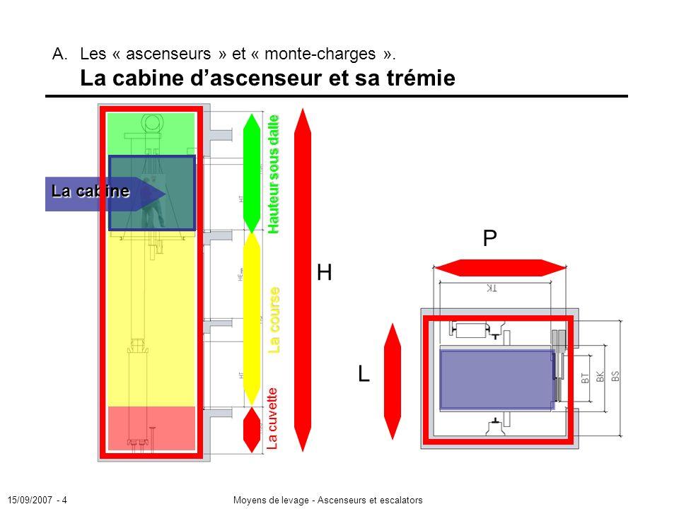 15/09/2007 A. Les « ascenseurs » et « monte-charges ». La cabine d'ascenseur et sa trémie. P. L.
