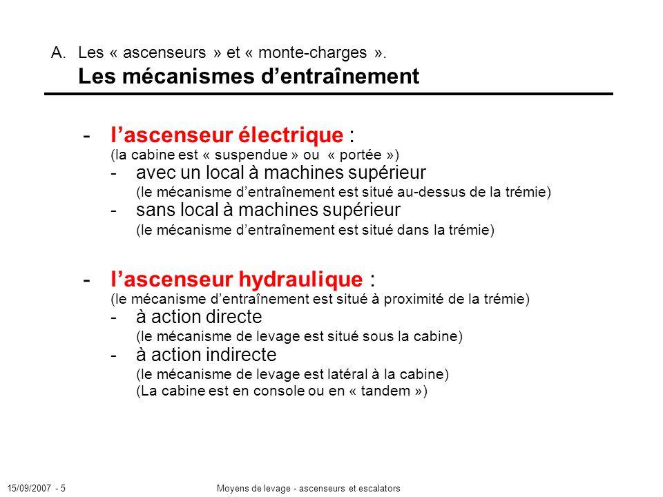 15/09/2007 A. Les « ascenseurs » et « monte-charges ». Les mécanismes d'entraînement.