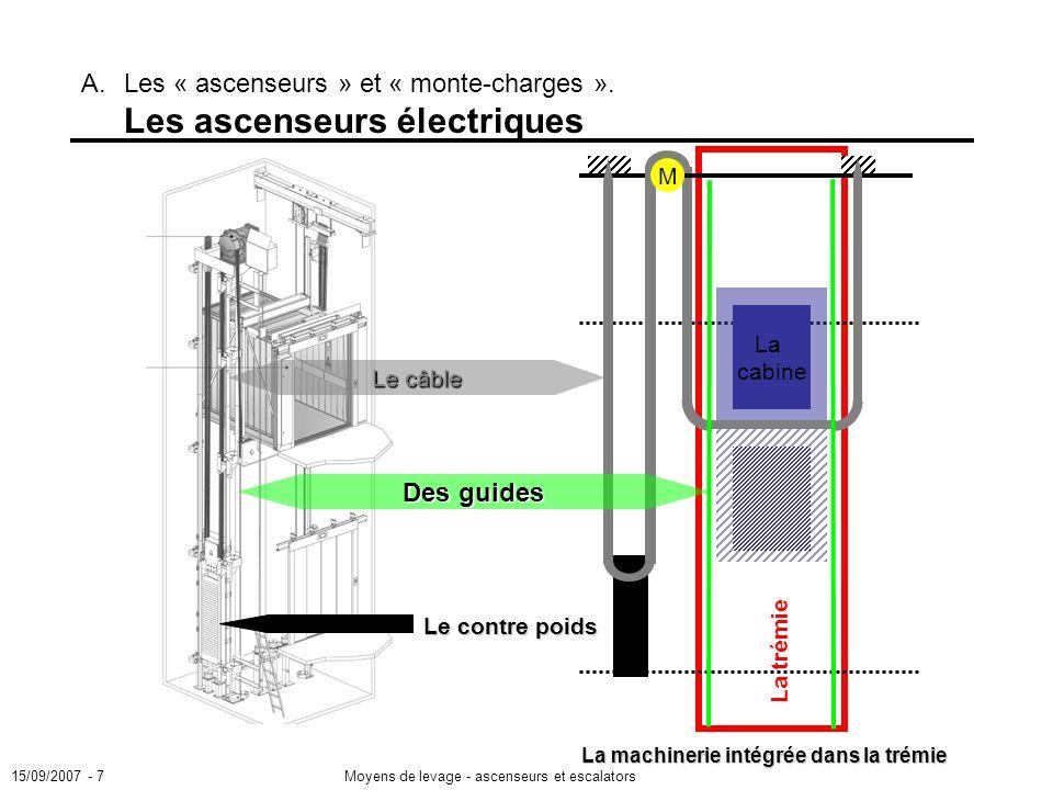 A. Les « ascenseurs » et « monte-charges ». Les ascenseurs électriques