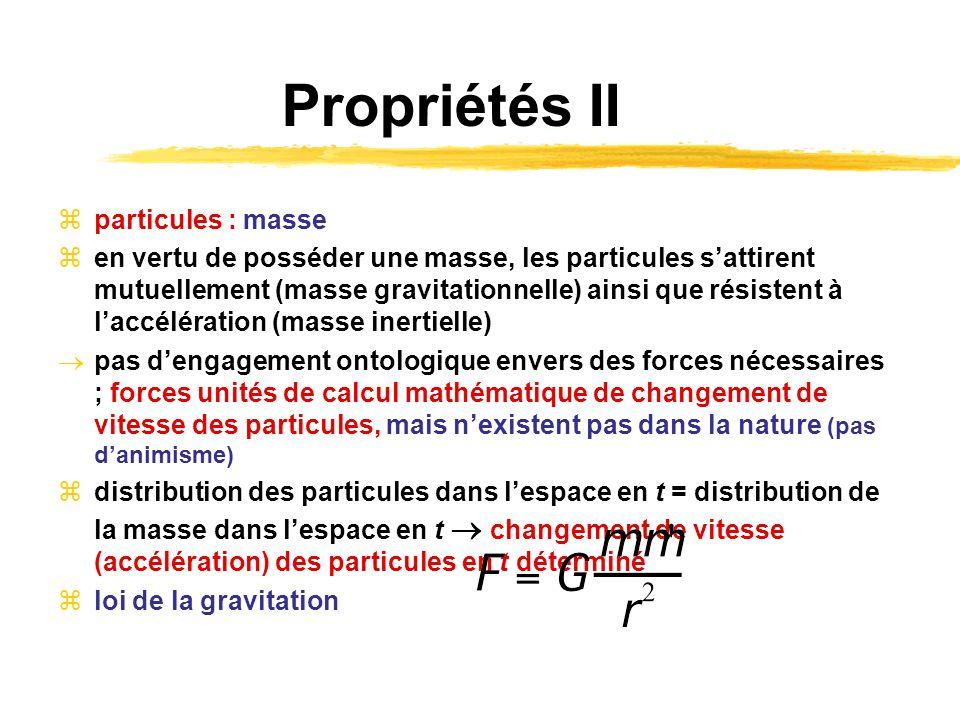 Propriétés II particules : masse