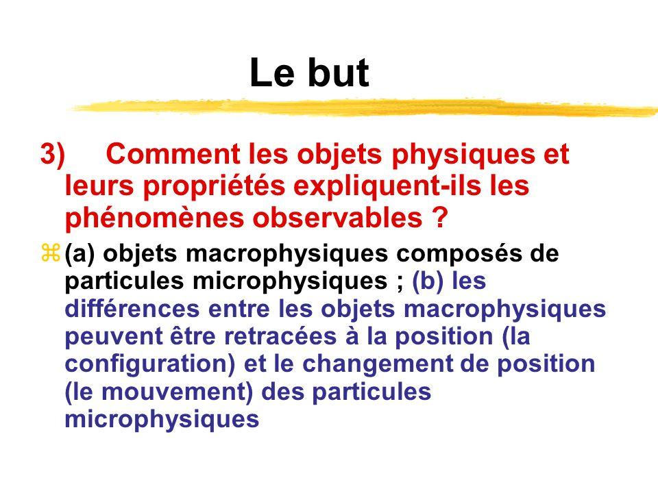 Le but 3) Comment les objets physiques et leurs propriétés expliquent-ils les phénomènes observables