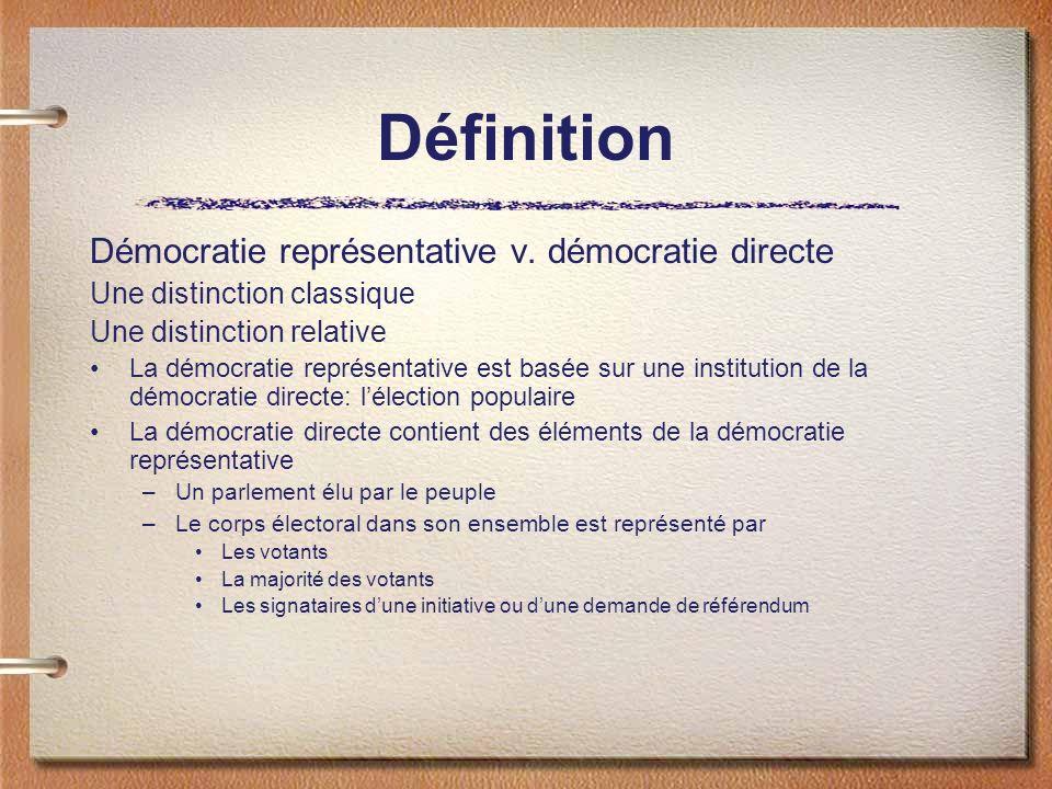 Définition Démocratie représentative v. démocratie directe