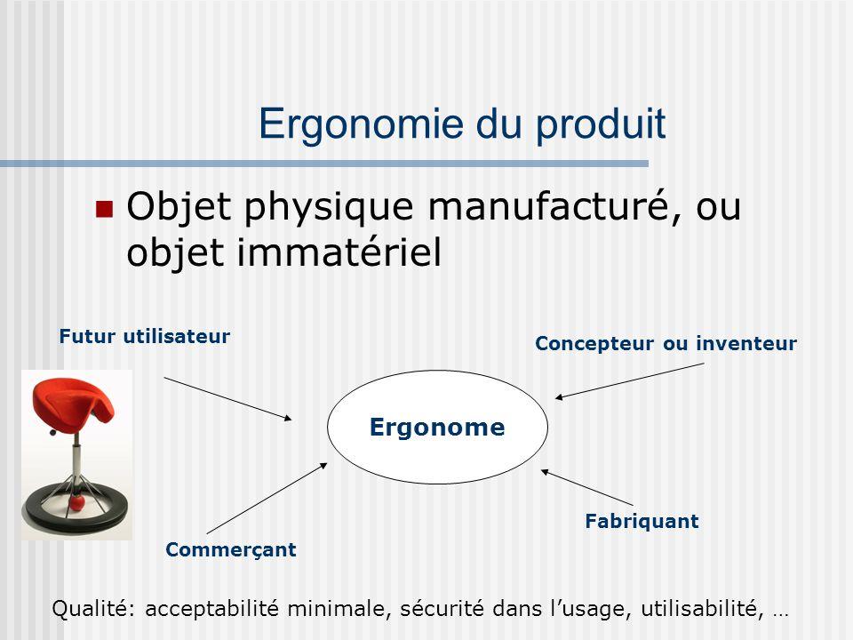 Ergonomie du produit Objet physique manufacturé, ou objet immatériel