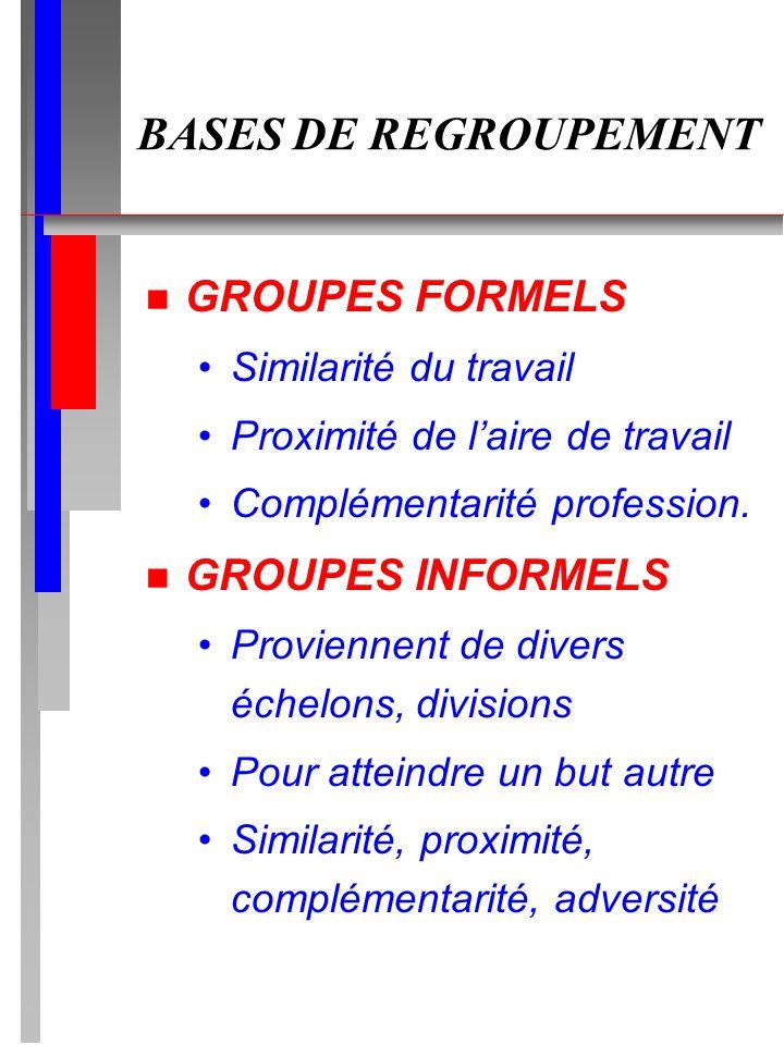 BASES DE REGROUPEMENT GROUPES FORMELS GROUPES INFORMELS