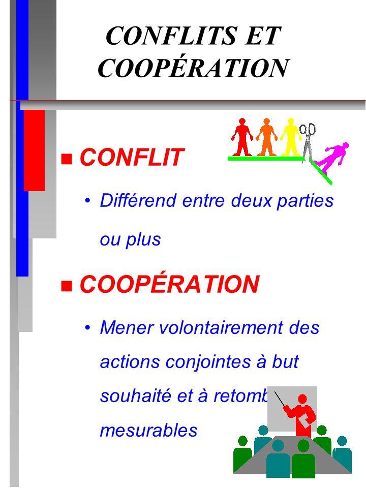 CONFLITS ET COOPÉRATION