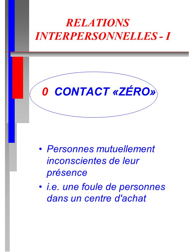 RELATIONS INTERPERSONNELLES - I