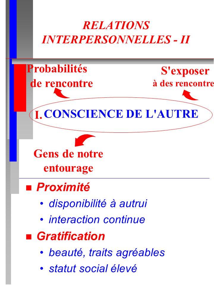 RELATIONS INTERPERSONNELLES - II