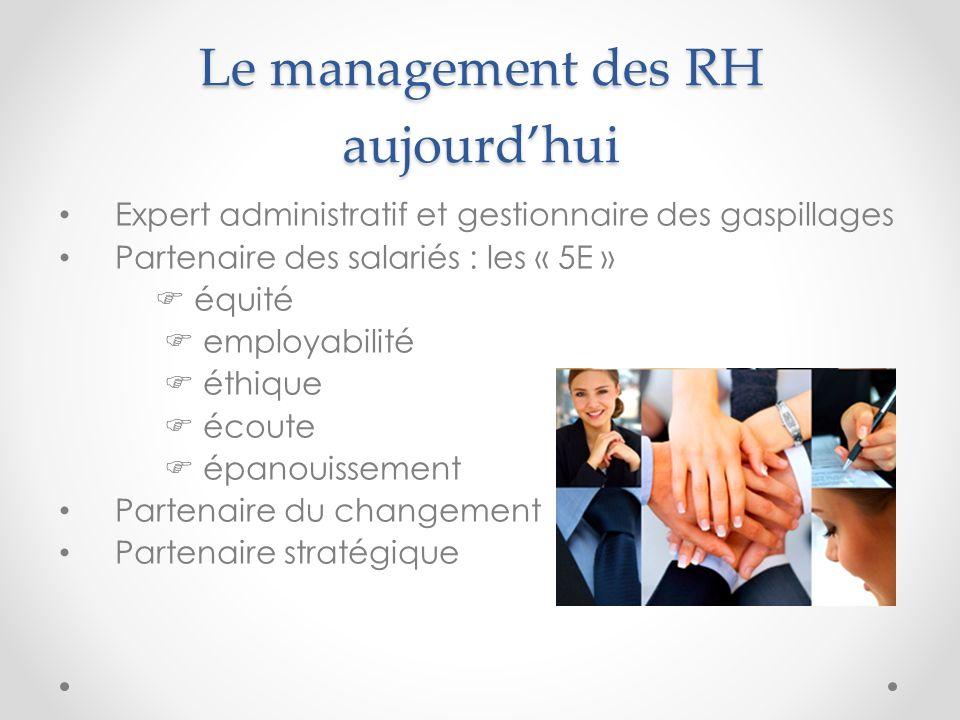 Le management des RH aujourd'hui