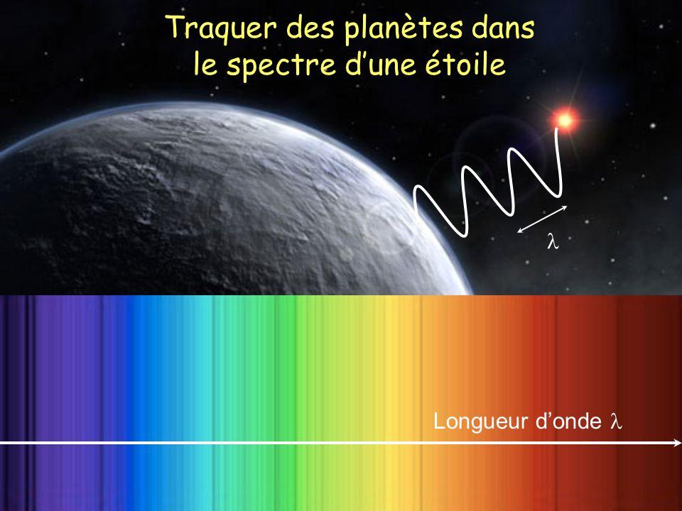Traquer des planètes dans le spectre d'une étoile