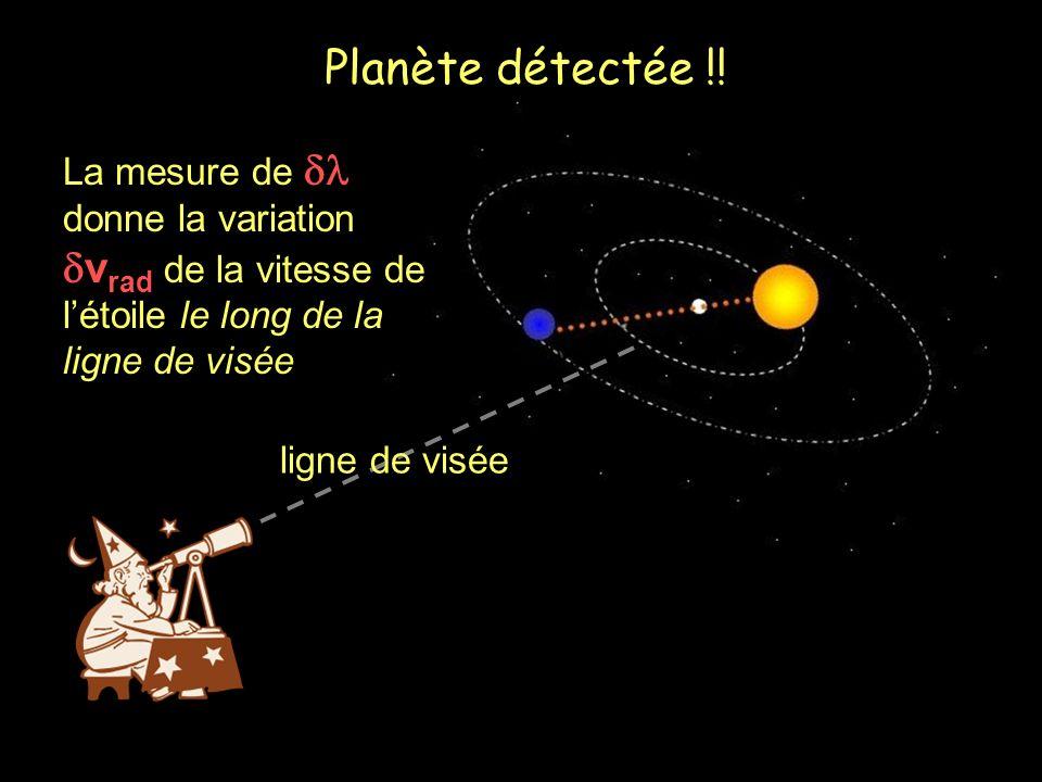 Planète détectée !! La mesure de  donne la variation vrad de la vitesse de l'étoile le long de la ligne de visée.