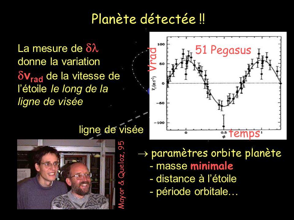 Planète détectée !! 51 Pegasus Vrad temps