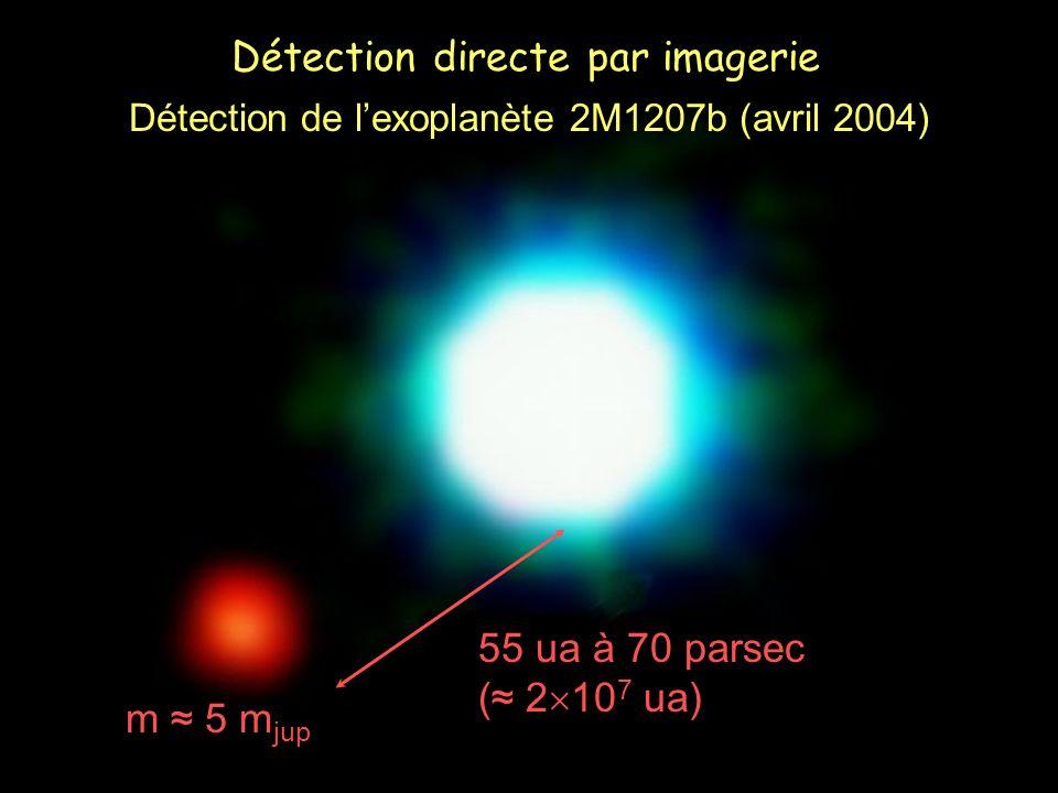 Détection de l'exoplanète 2M1207b (avril 2004)