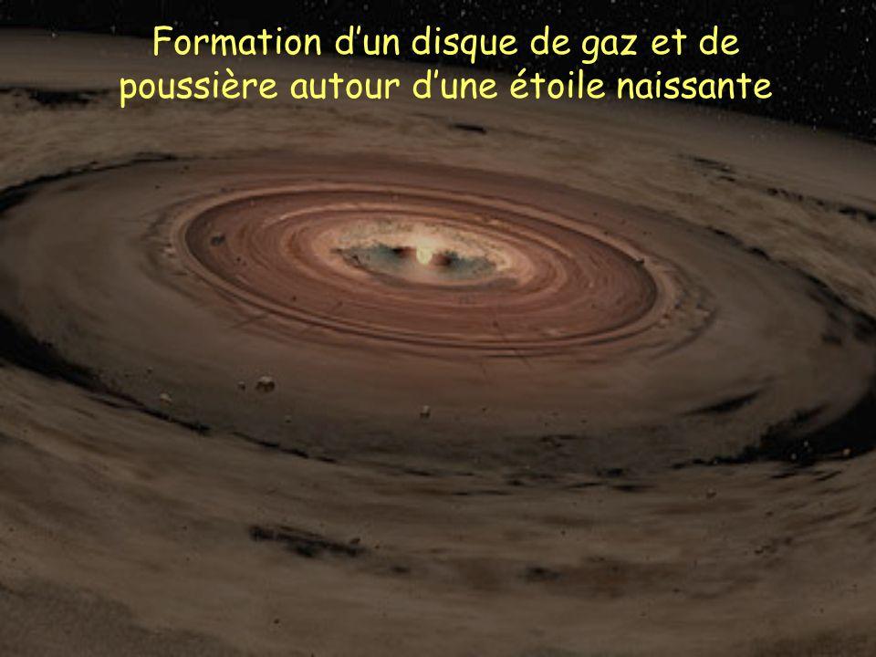 Formation d'un disque de gaz et de poussière autour d'une étoile naissante