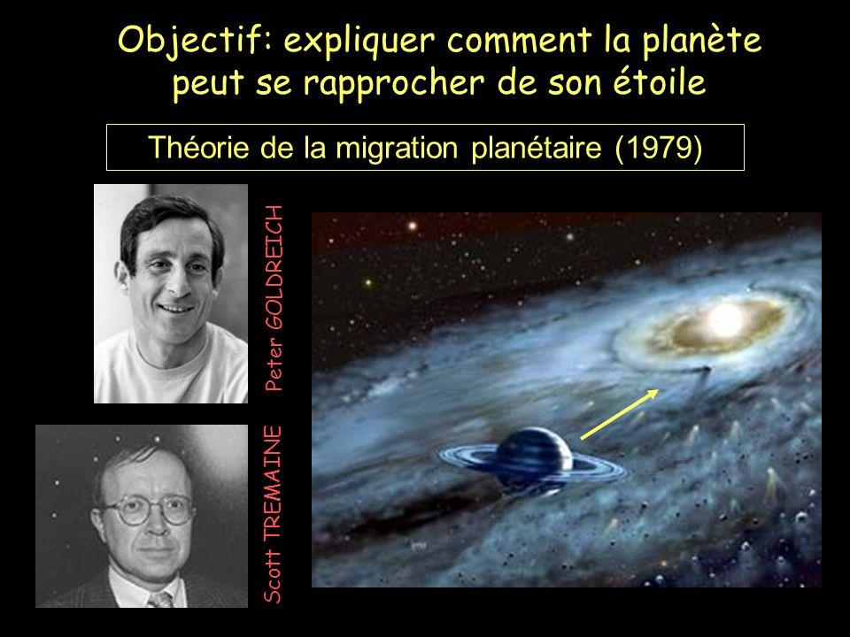 Théorie de la migration planétaire (1979)