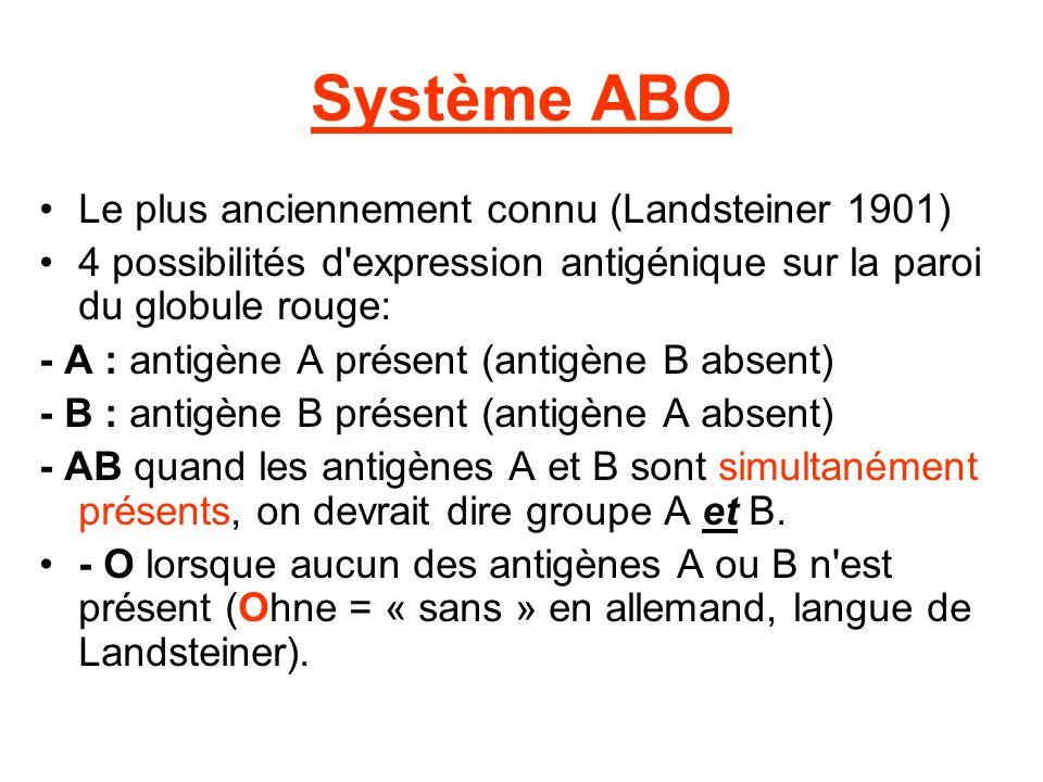 Système ABO Le plus anciennement connu (Landsteiner 1901)