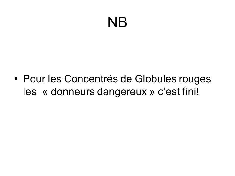 NB Pour les Concentrés de Globules rouges les « donneurs dangereux » c'est fini!
