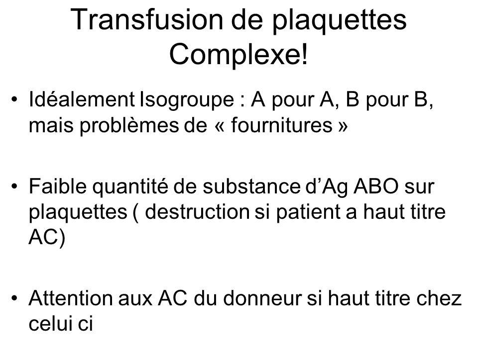 Transfusion de plaquettes Complexe!